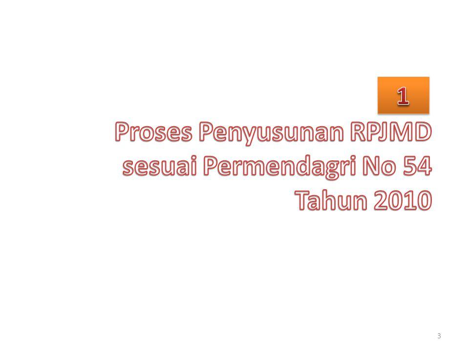 Proses Penyusunan RPJMD sesuai Permendagri No 54 Tahun 2010