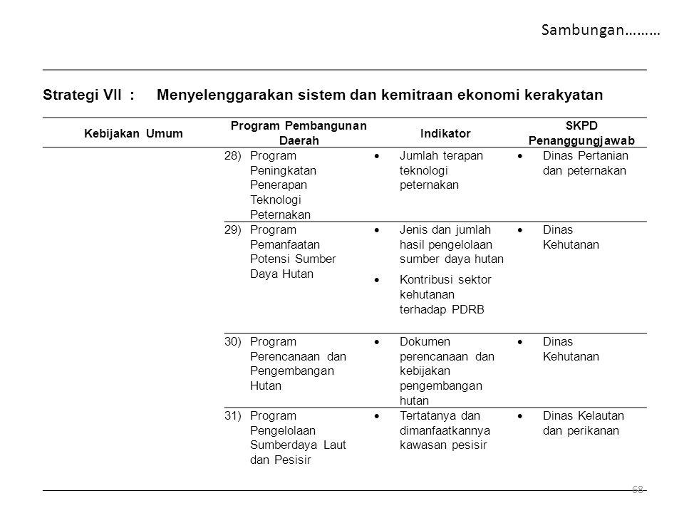 Program Pembangunan Daerah
