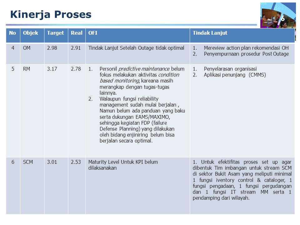 Kinerja Proses No Objek Target Real OFI Tindak Lanjut 4 OM 2.98 2.91