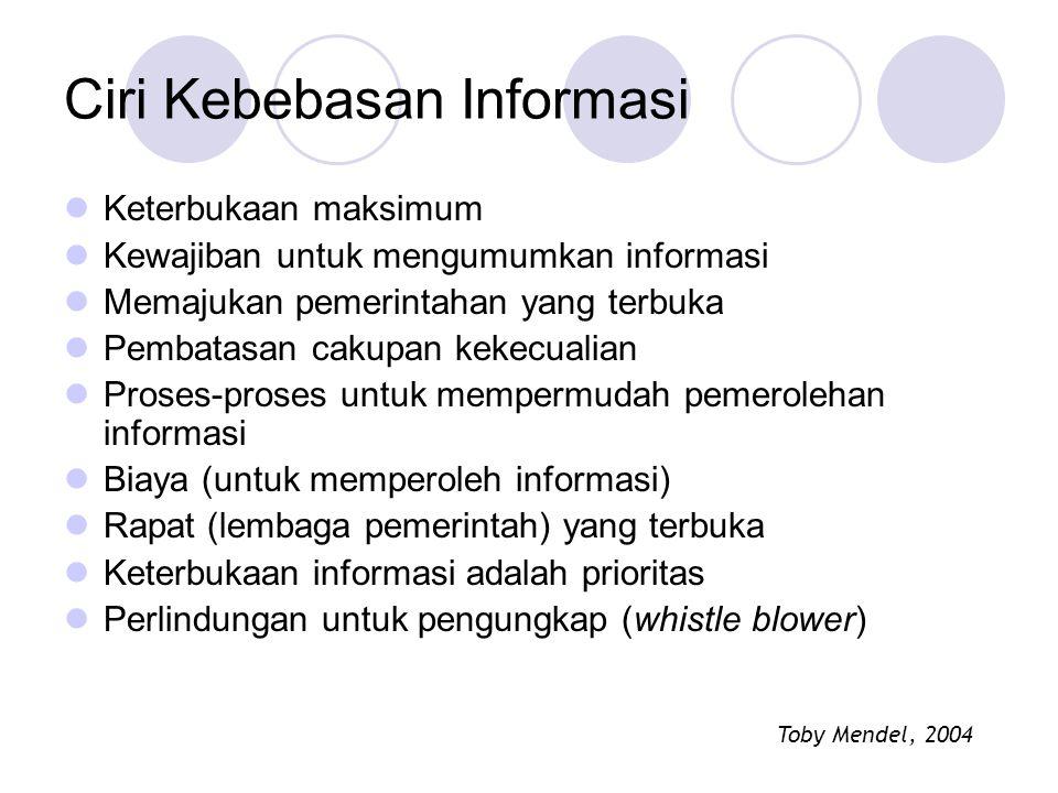 Ciri Kebebasan Informasi