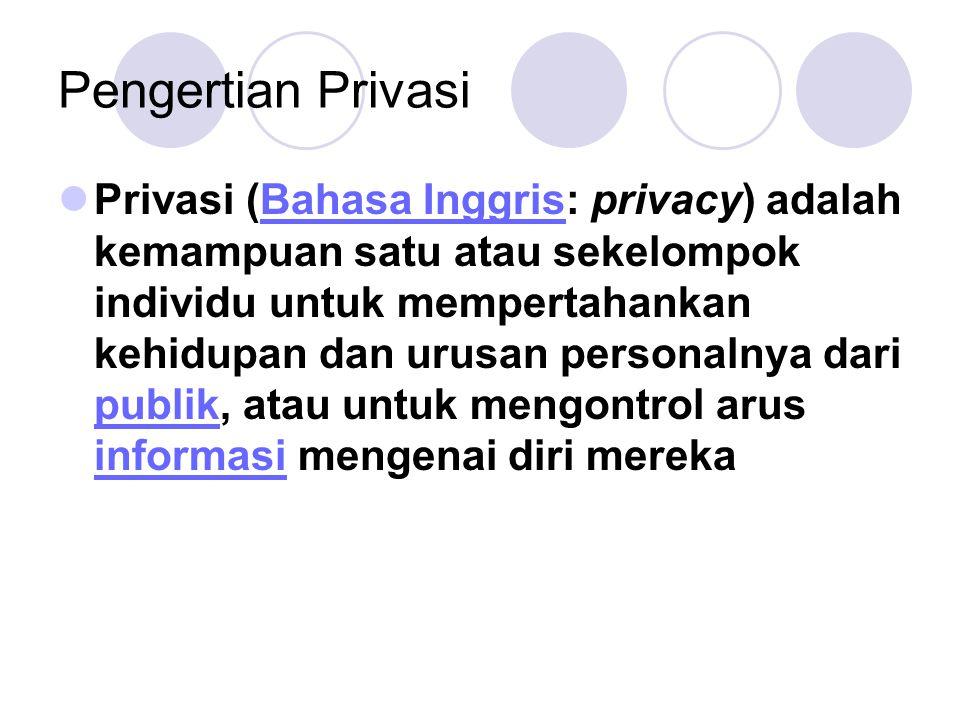 Pengertian Privasi