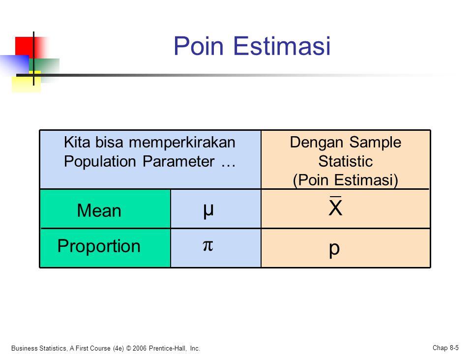 Poin Estimasi μ X π p Mean Proportion Kita bisa memperkirakan