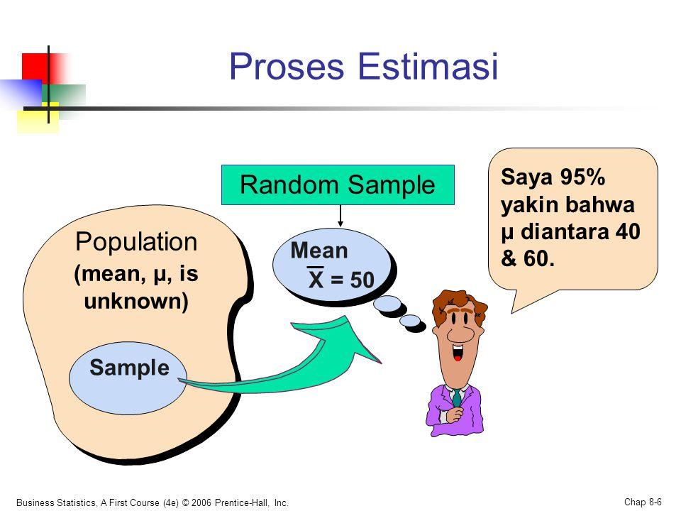 Proses Estimasi Random Sample Population