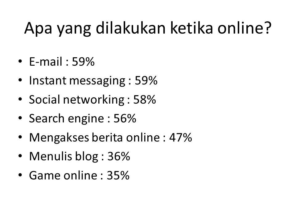 Apa yang dilakukan ketika online