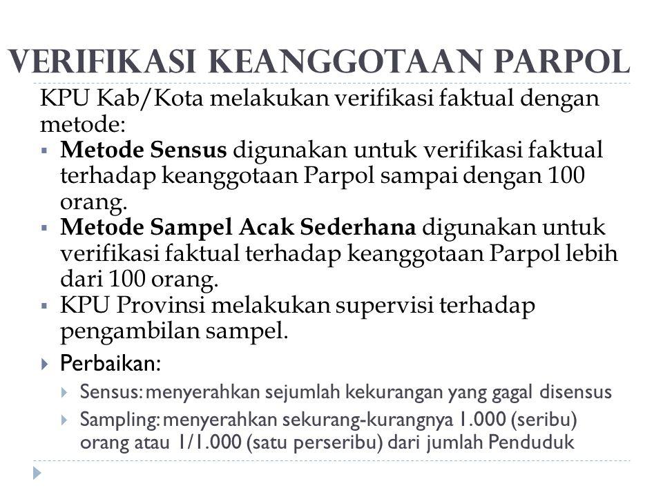 Verifikasi Keanggotaan Parpol