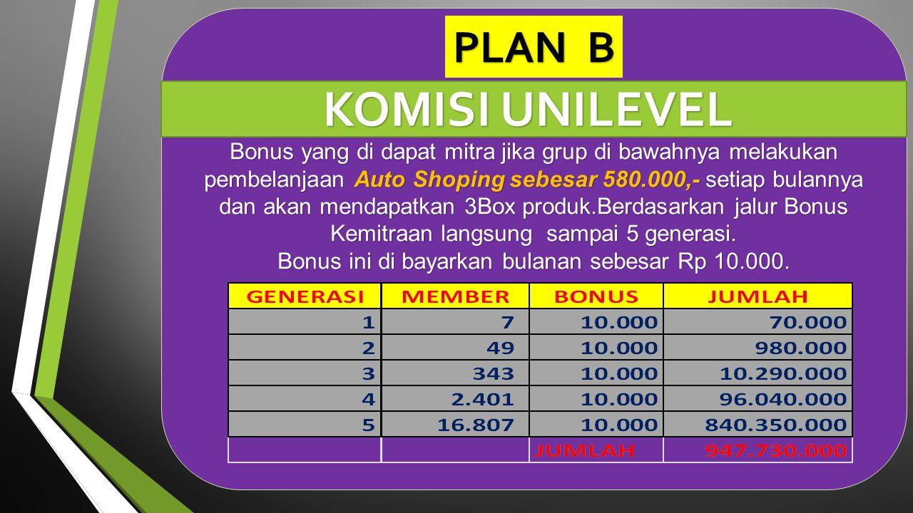 Bonus ini di bayarkan bulanan sebesar Rp 10.000.