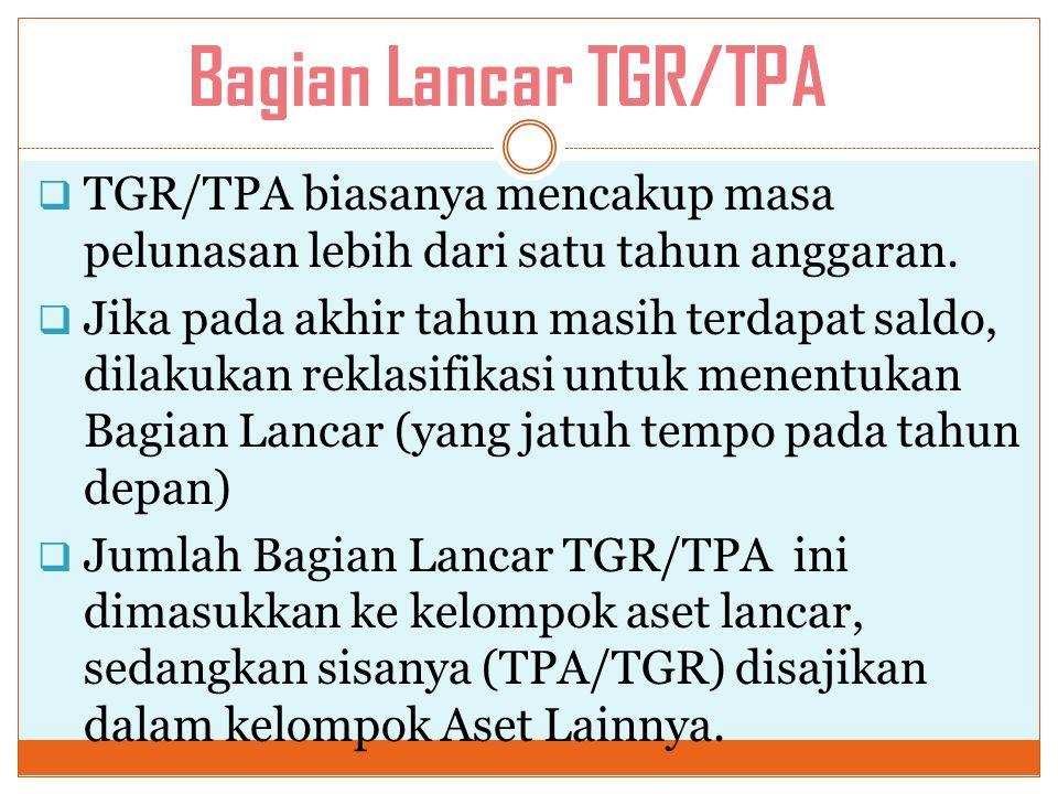 Bagian Lancar TGR/TPA TGR/TPA biasanya mencakup masa pelunasan lebih dari satu tahun anggaran.