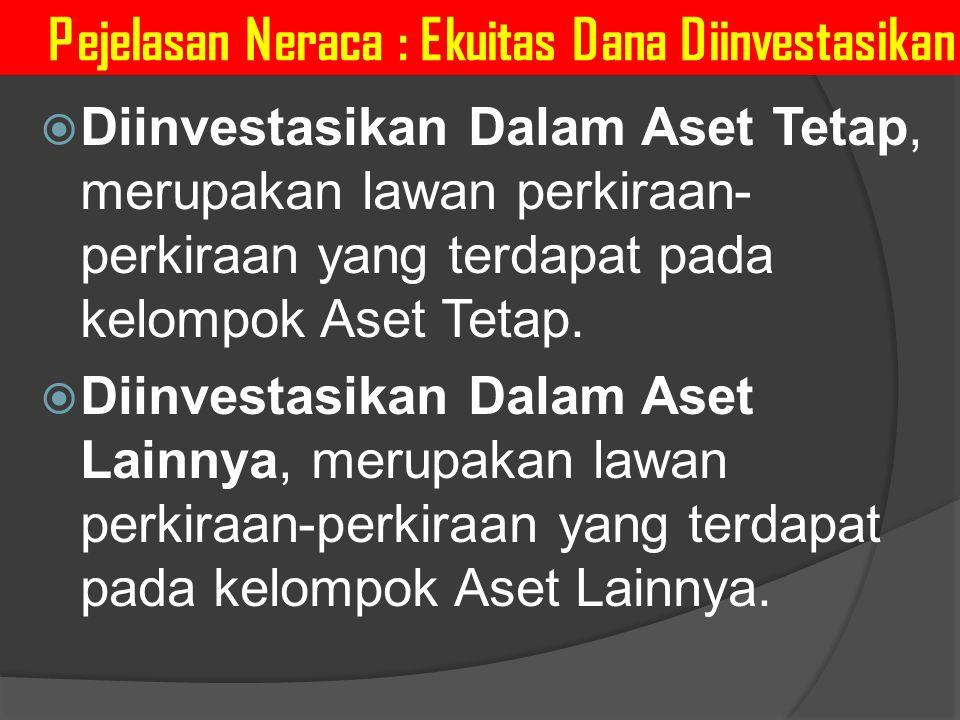 Pejelasan Neraca : Ekuitas Dana Diinvestasikan