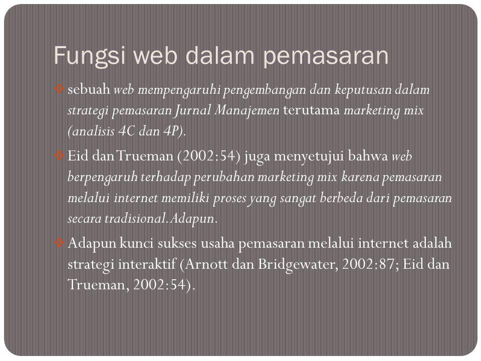 Fungsi web dalam pemasaran