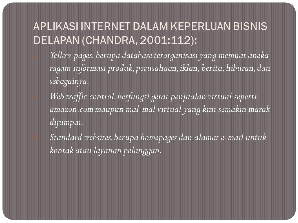 APLIKASI INTERNET DALAM KEPERLUAN BISNIS DELAPAN (CHANDRA, 2001:112):