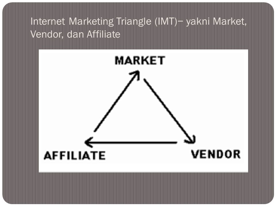 Internet Marketing Triangle (IMT)− yakni Market, Vendor, dan Affiliate