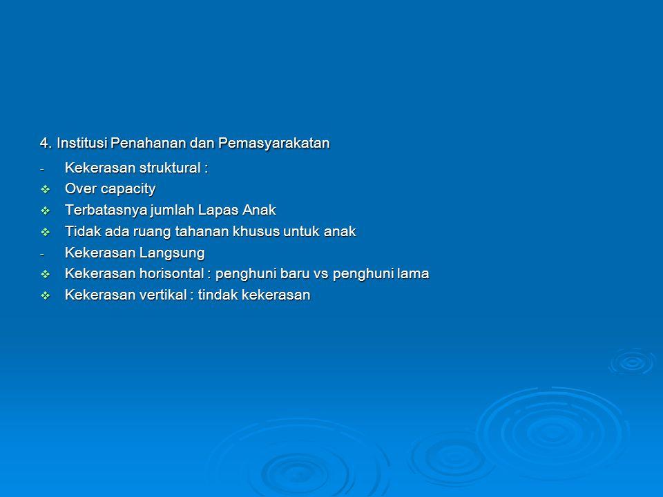 4. Institusi Penahanan dan Pemasyarakatan