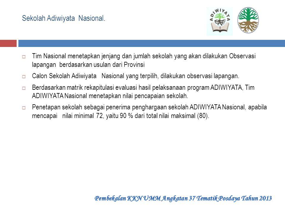 Sekolah Adiwiyata Nasional.