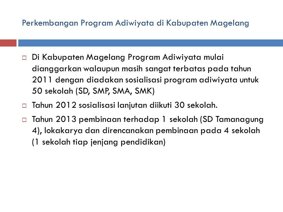 Perkembangan Program Adiwiyata di Kabupaten Magelang