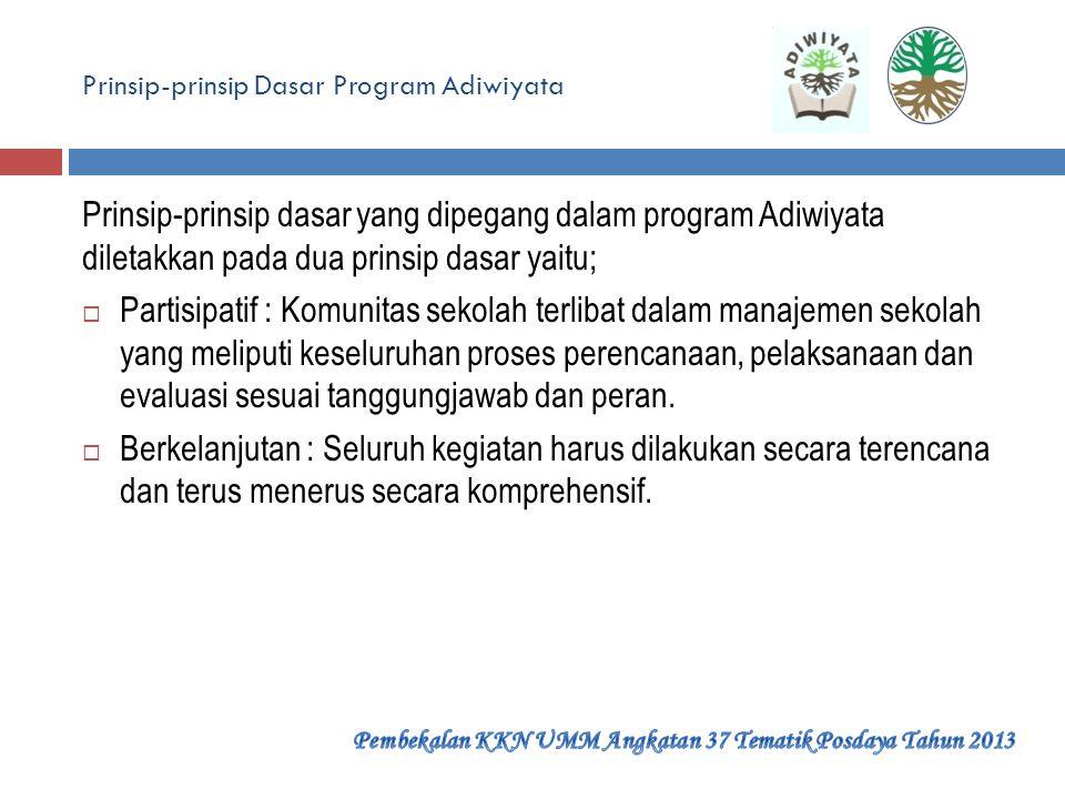 Prinsip-prinsip Dasar Program Adiwiyata