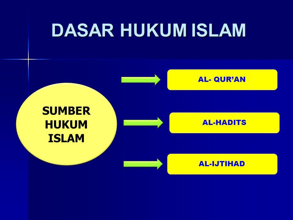 DASAR HUKUM ISLAM AL- QUR'AN SUMBER HUKUM ISLAM AL-HADITS AL-IJTIHAD