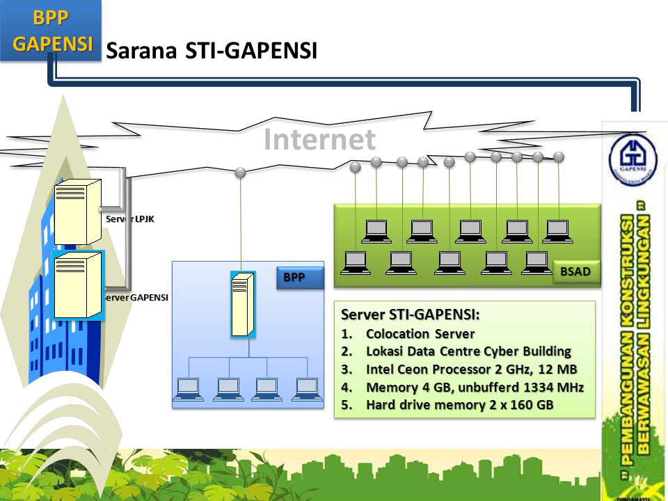 Internet Sarana STI-GAPENSI Server STI-GAPENSI: Colocation Server