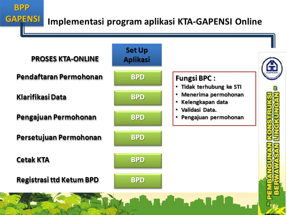 Implementasi program aplikasi KTA-GAPENSI Online