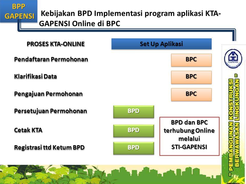 Kebijakan BPD Implementasi program aplikasi KTA-GAPENSI Online di BPC