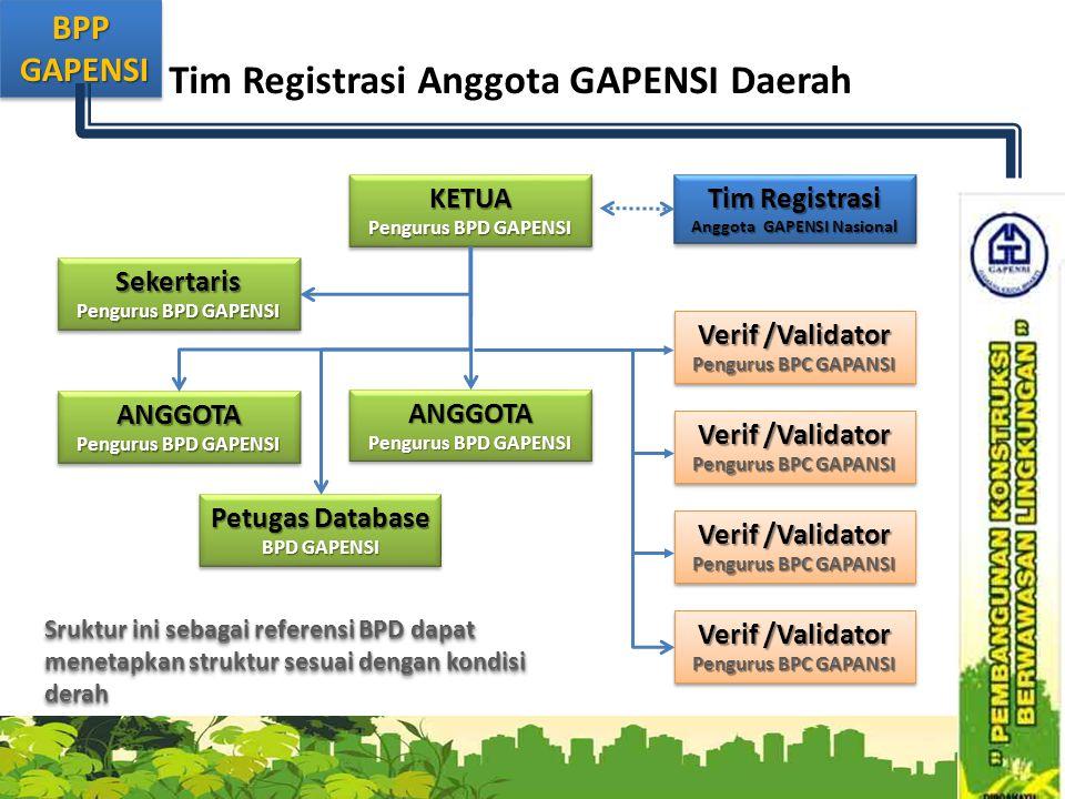 Tim Registrasi Anggota GAPENSI Daerah