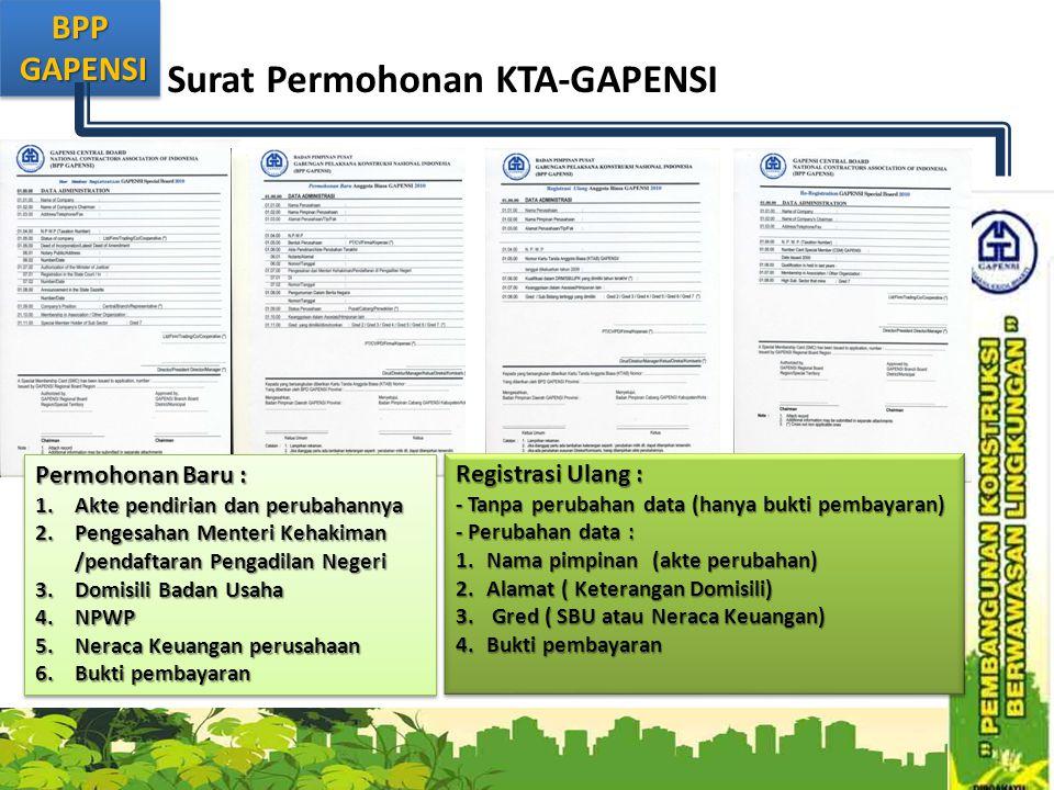 Surat Permohonan KTA-GAPENSI
