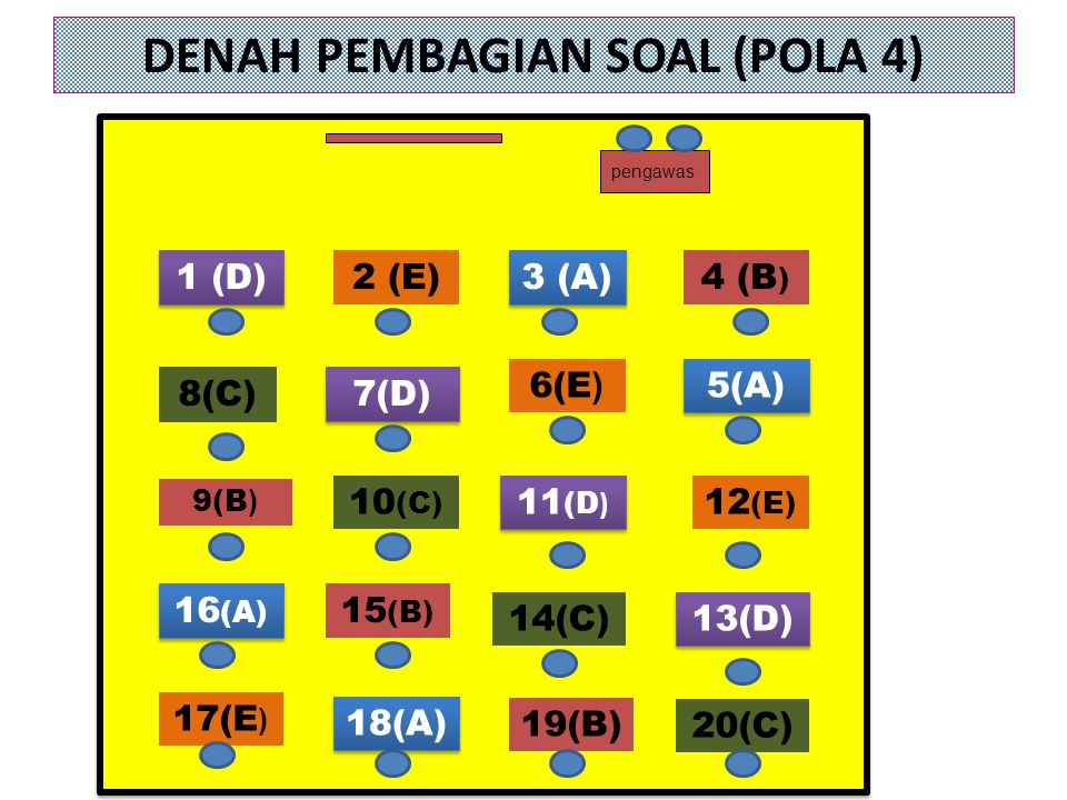 DENAH PEMBAGIAN SOAL (POLA 4)