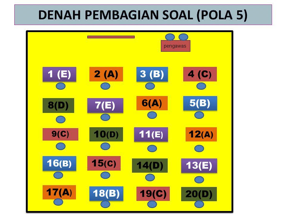 DENAH PEMBAGIAN SOAL (POLA 5)