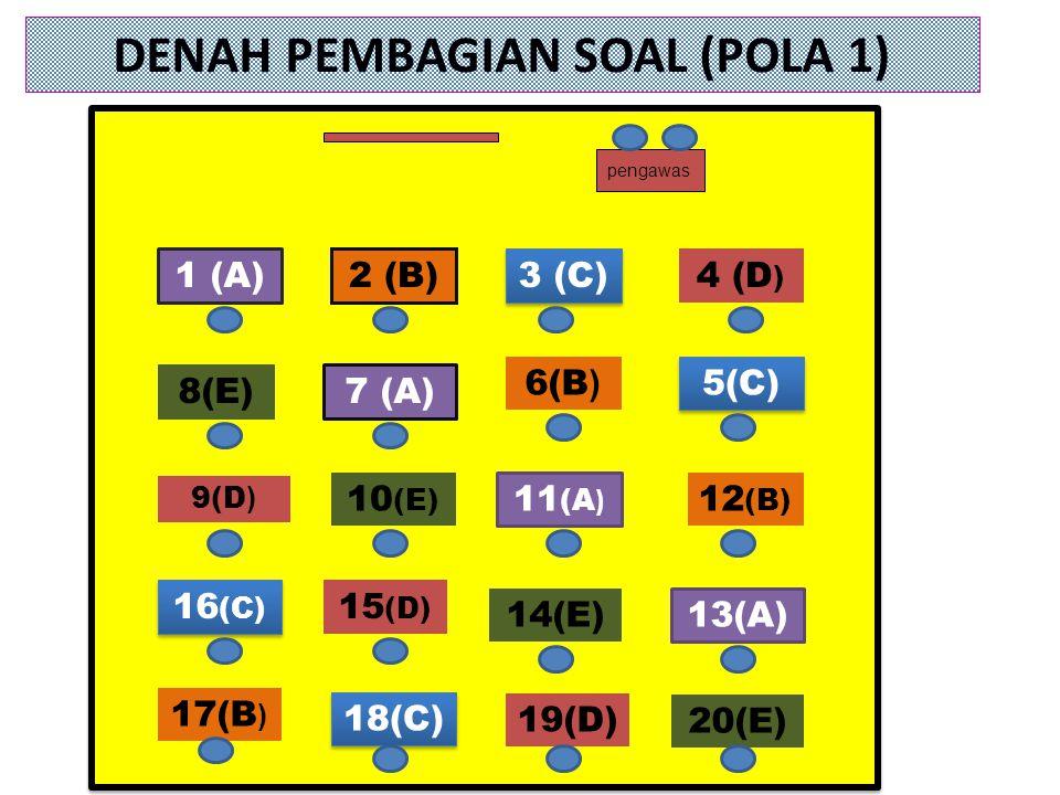 DENAH PEMBAGIAN SOAL (POLA 1)