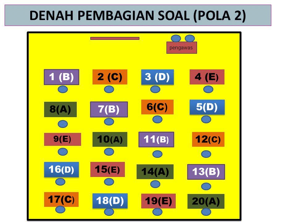 DENAH PEMBAGIAN SOAL (POLA 2)