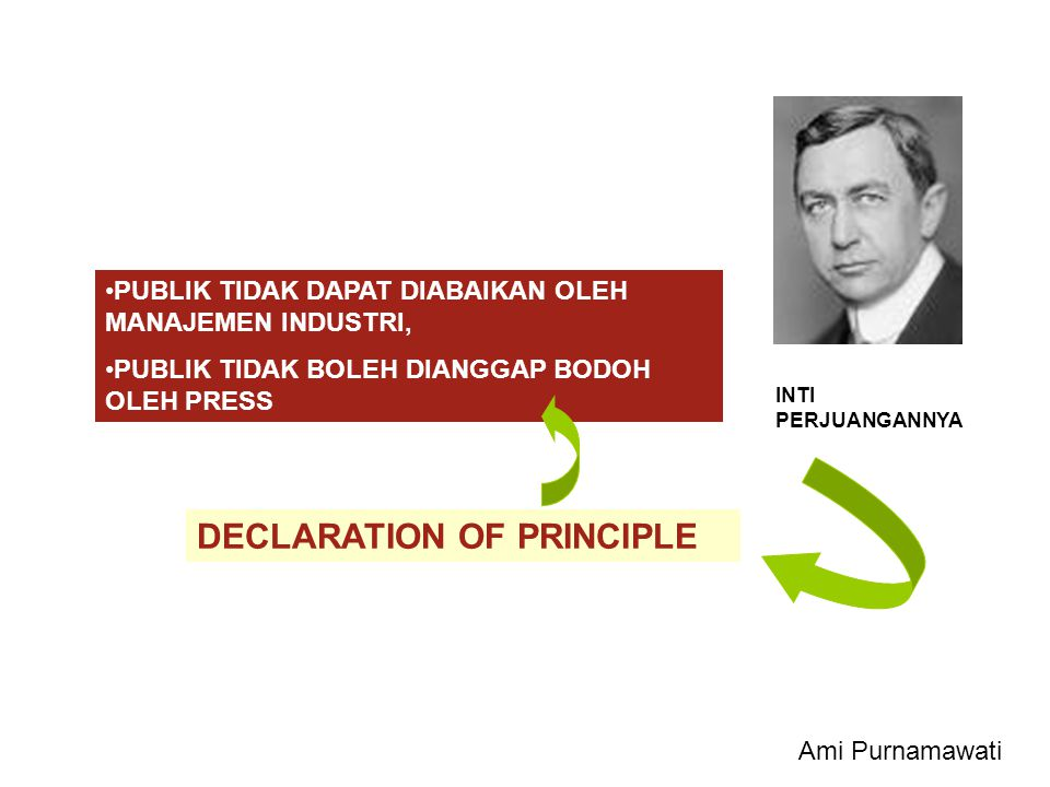 DECLARATION OF PRINCIPLE