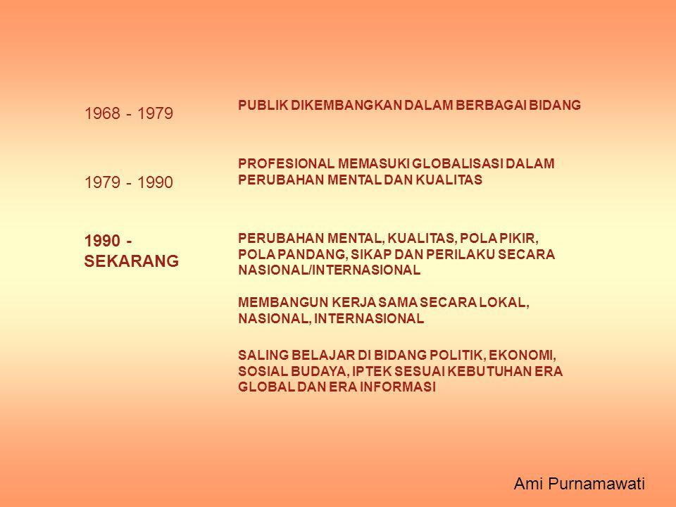 1968 - 1979 1979 - 1990 1990 - SEKARANG Ami Purnamawati
