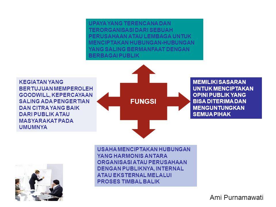 FUNGSI Ami Purnamawati