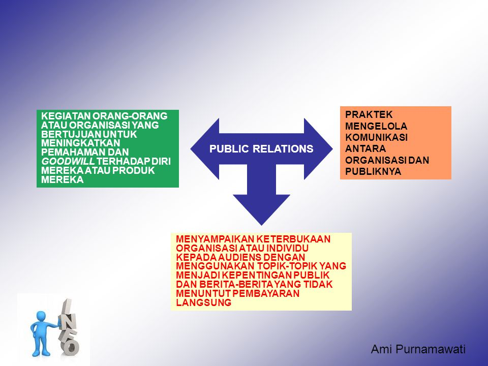 Ami Purnamawati PUBLIC RELATIONS