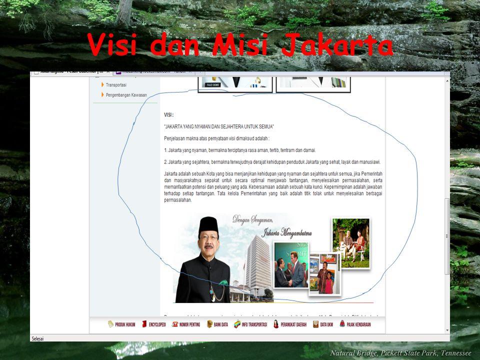 Visi dan Misi Jakarta