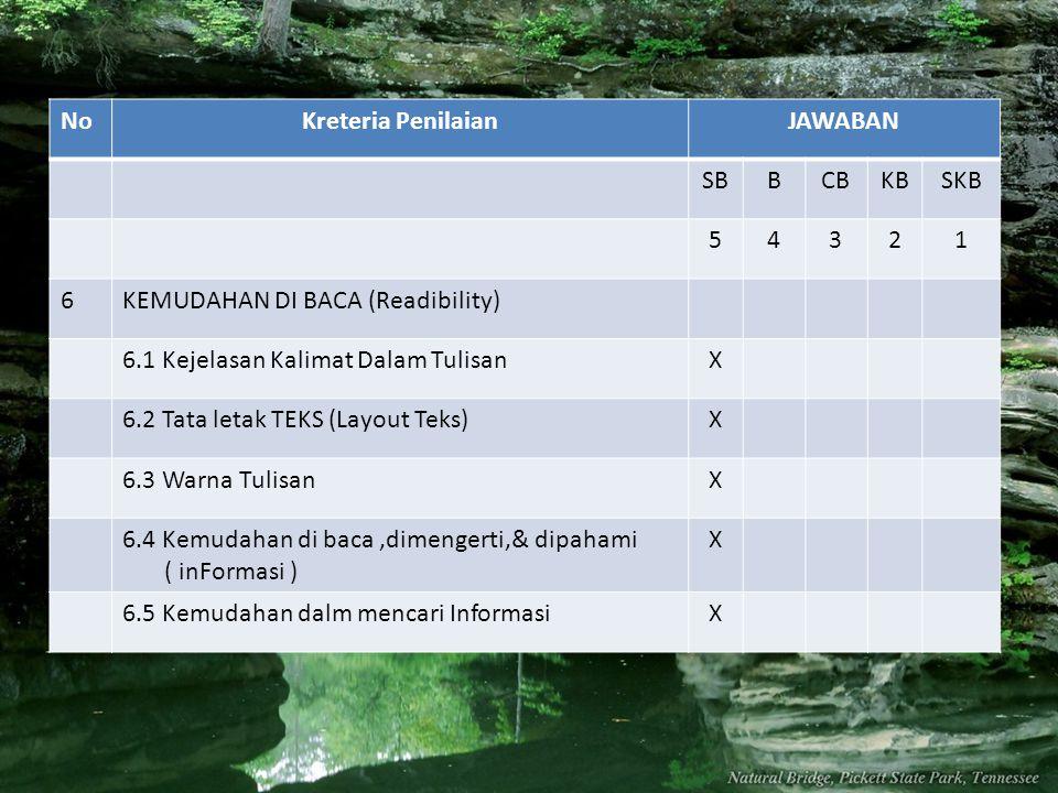 No Kreteria Penilaian. JAWABAN. SB. B. CB. KB. SKB. 5. 4. 3. 2. 1. 6. KEMUDAHAN DI BACA (Readibility)