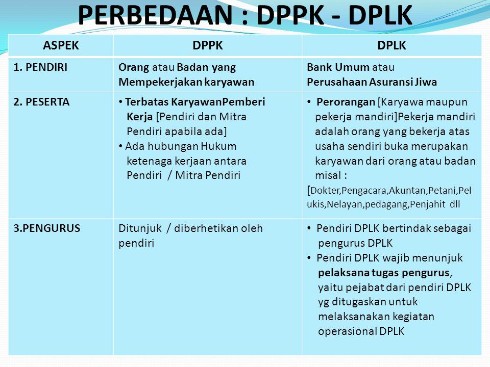 PERBEDAAN : DPPK - DPLK ASPEK DPPK DPLK 1. PENDIRI