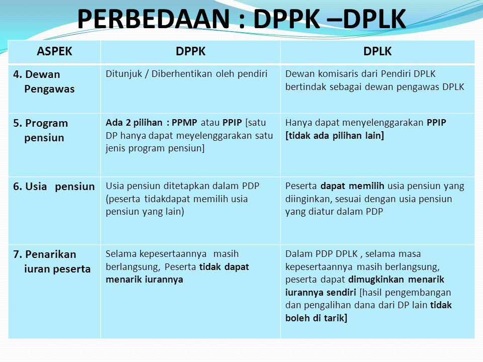 PERBEDAAN : DPPK –DPLK ASPEK DPPK DPLK 4. Dewan Pengawas 5. Program