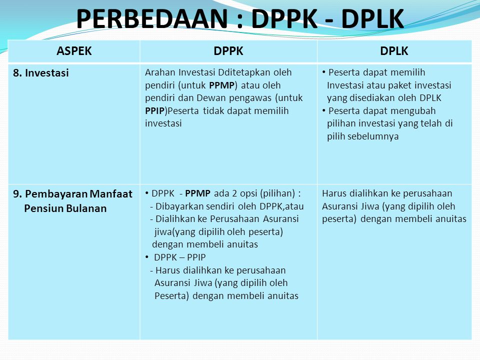 PERBEDAAN : DPPK - DPLK ASPEK DPPK DPLK 8. Investasi