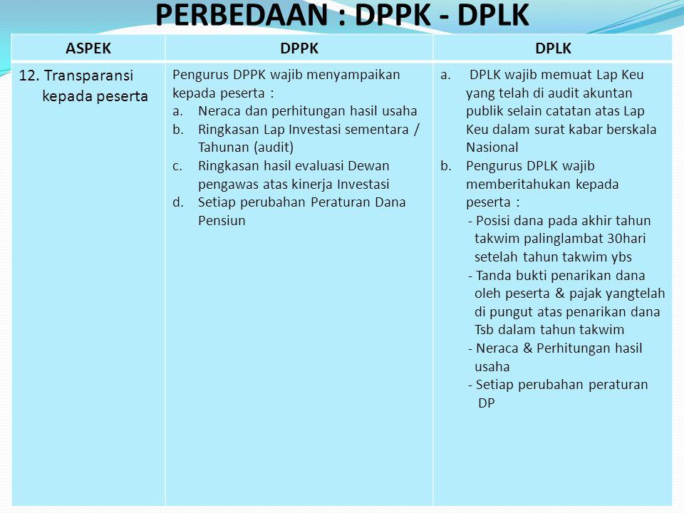 PERBEDAAN : DPPK - DPLK ASPEK DPPK DPLK 12. Transparansi