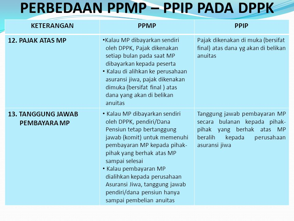 PERBEDAAN PPMP – PPIP PADA DPPK