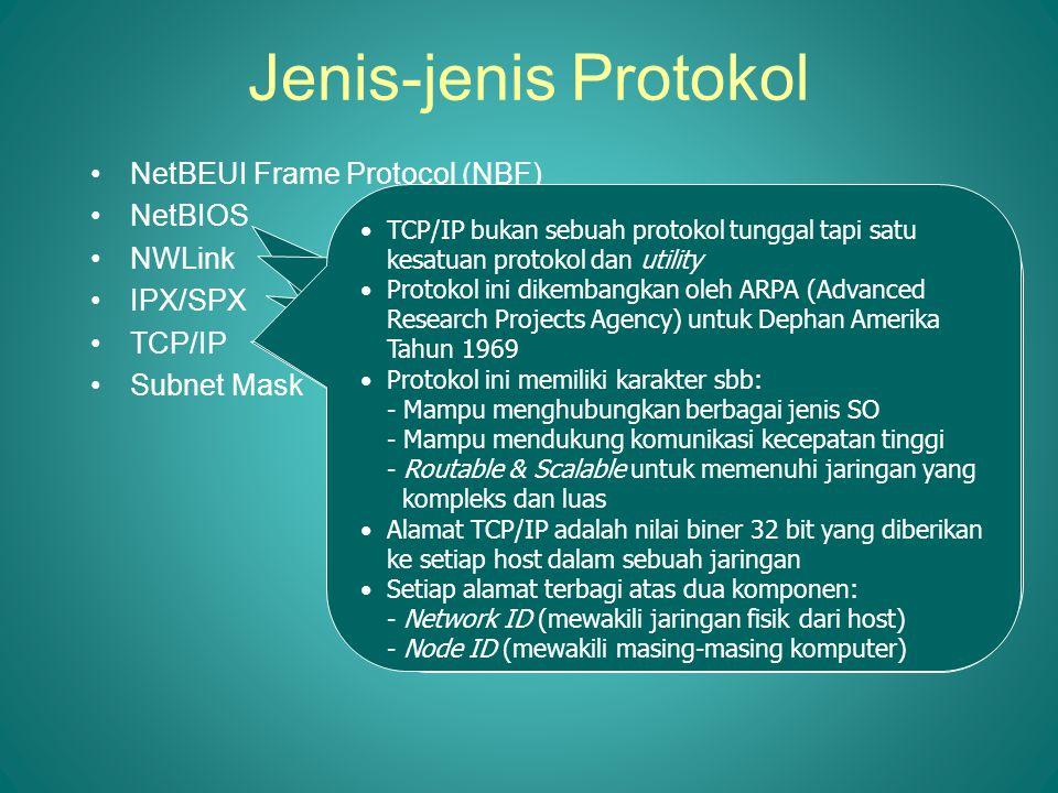 Jenis-jenis Protokol Class Jumlah Host Jangkauan Class Subnet Mask