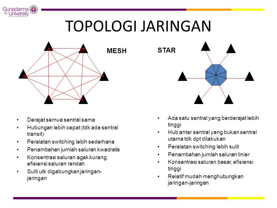 TOPOLOGI JARINGAN MESH STAR