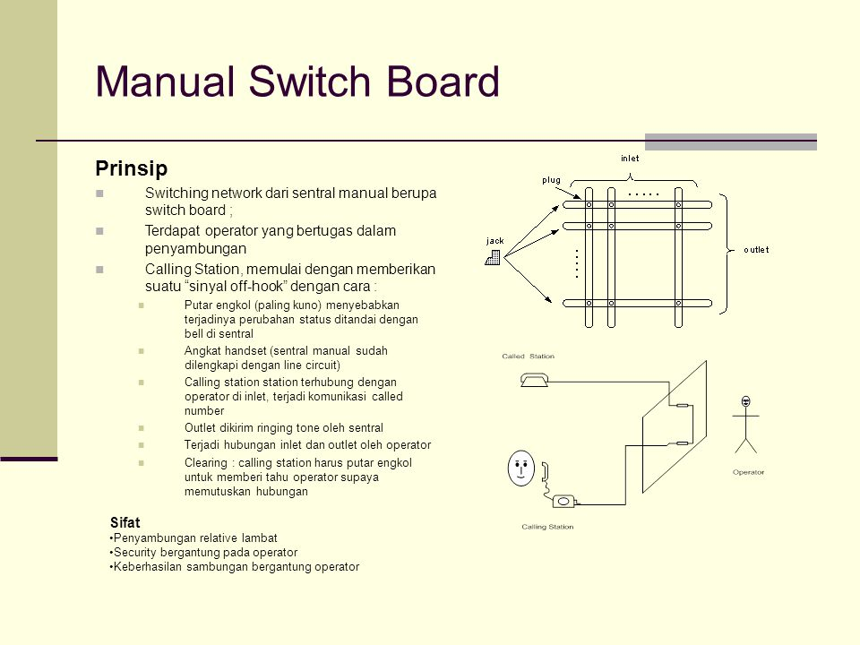 Manual Switch Board Prinsip