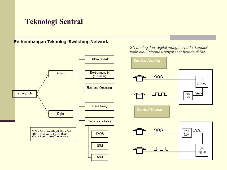 Teknologi Sentral Perkembangan Teknologi Switching Network