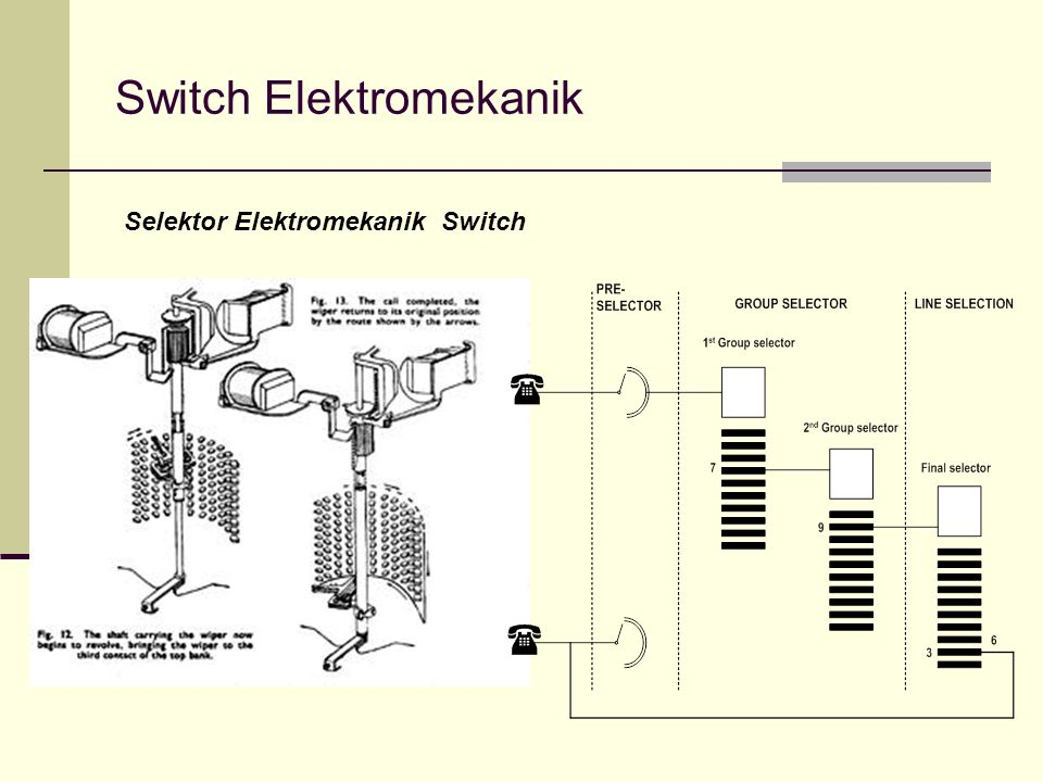 Switch Elektromekanik