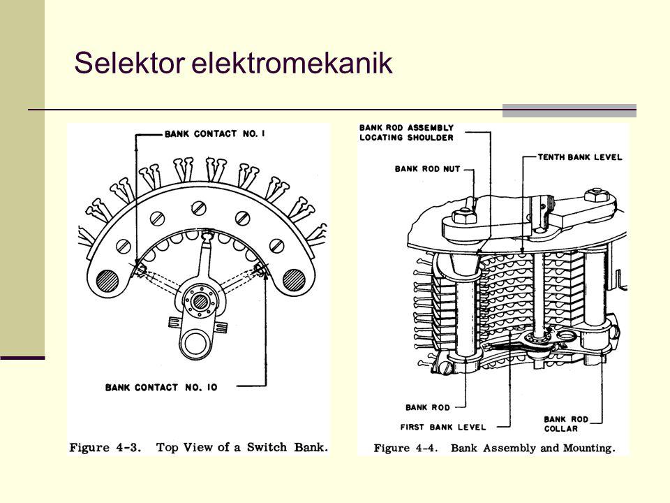 Selektor elektromekanik