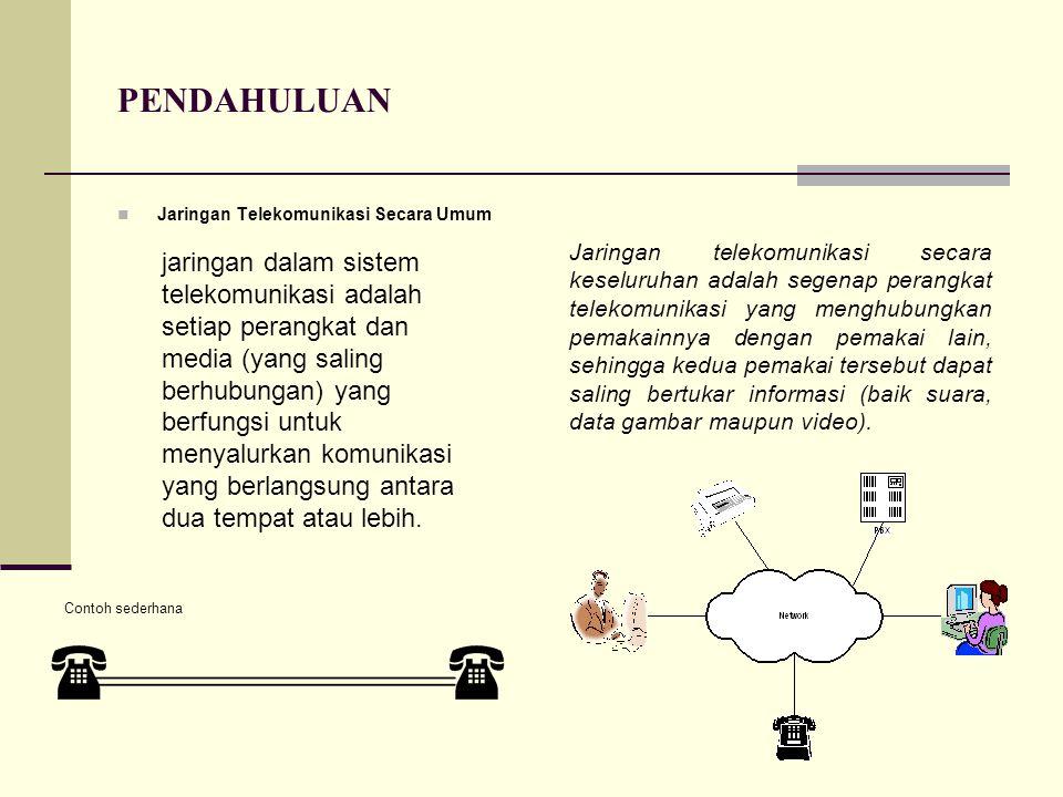 PENDAHULUAN Jaringan Telekomunikasi Secara Umum.