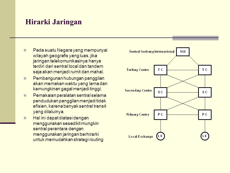 Hirarki Jaringan