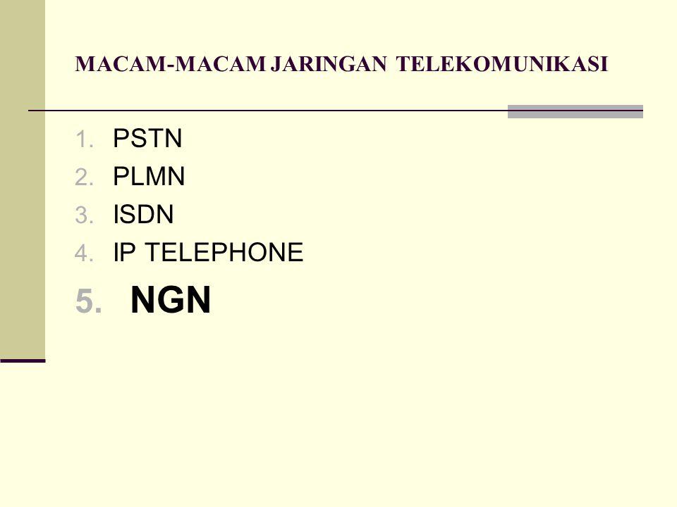 MACAM-MACAM JARINGAN TELEKOMUNIKASI