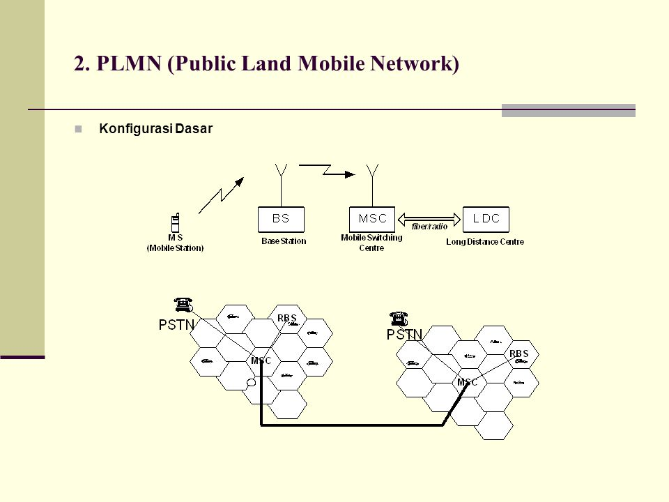 2. PLMN (Public Land Mobile Network)